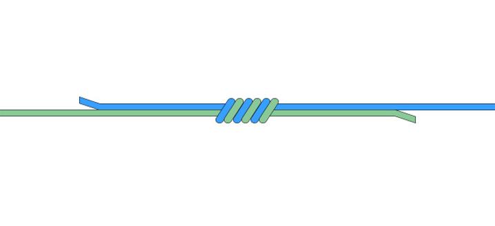 トリプル サー ジェンス ノット